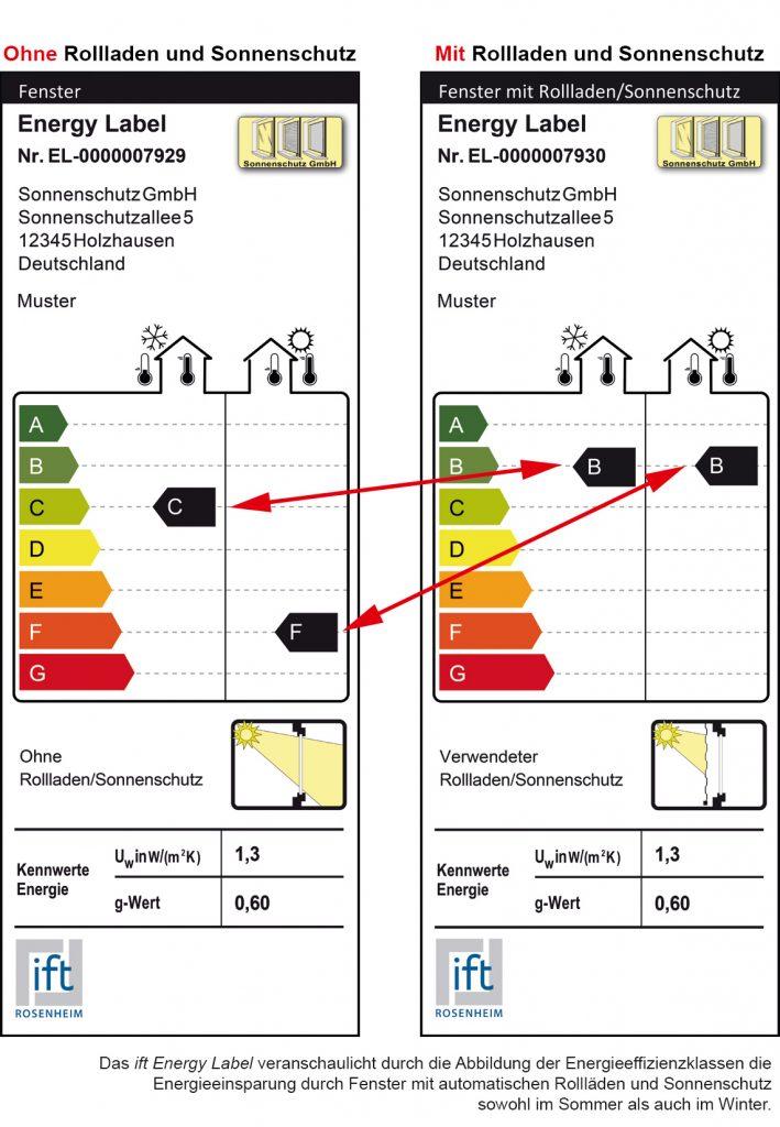 Energy Label des ift Rosenheims
